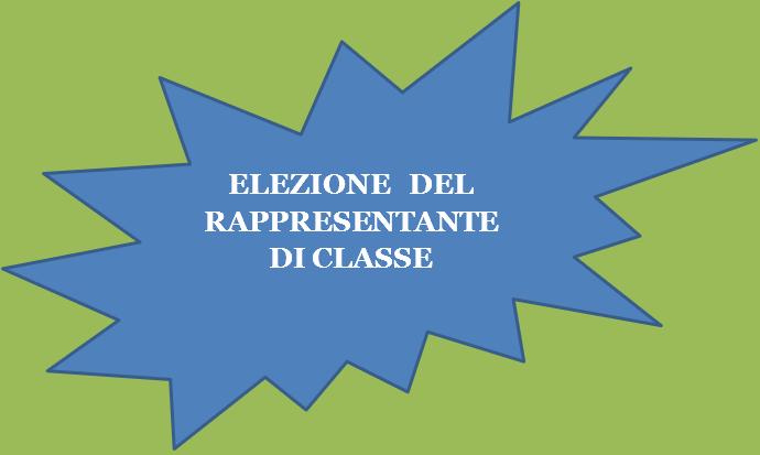 Elezioni dei rappresentanti dei genitori degli alunni dell'Istituto