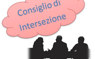 Consiglio di Intersezione di Aprile 2021- Scuole dell'Infanzia